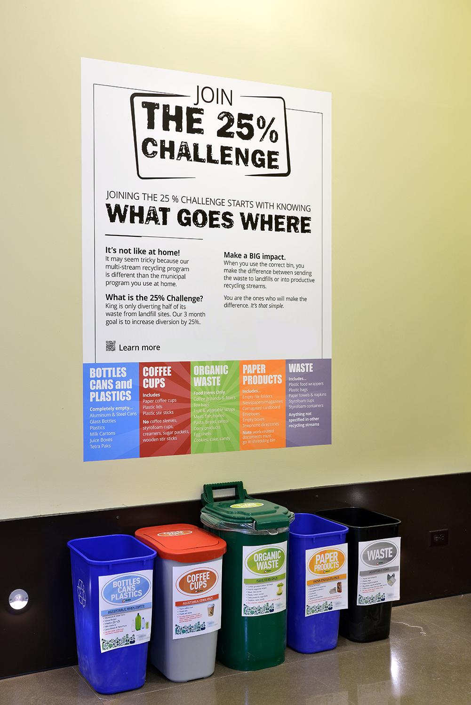 Waste Program Education